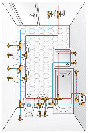 Ristrutturazione bagno roma for Quali tubi utilizzare per l impianto idraulico